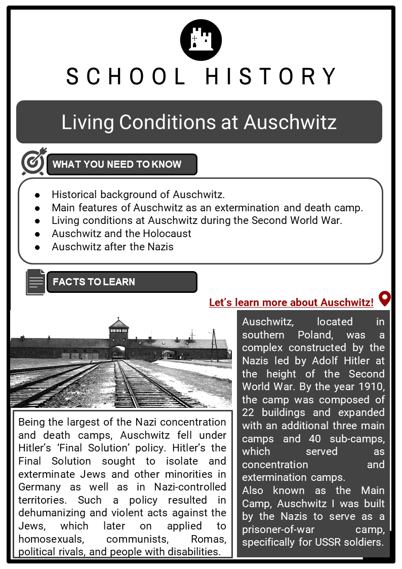 Living-Conditions-at-Auschwitz-Resource-1-1