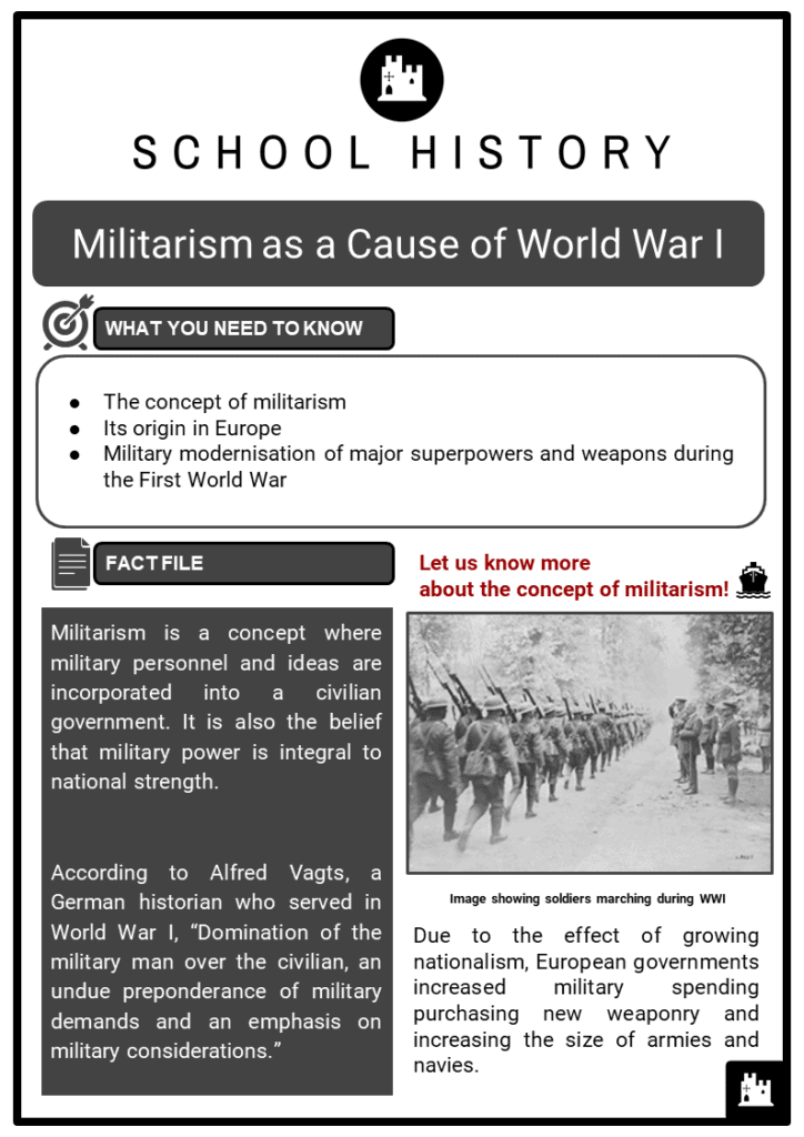 Militarism as a cause of World War I Resource Collection 1
