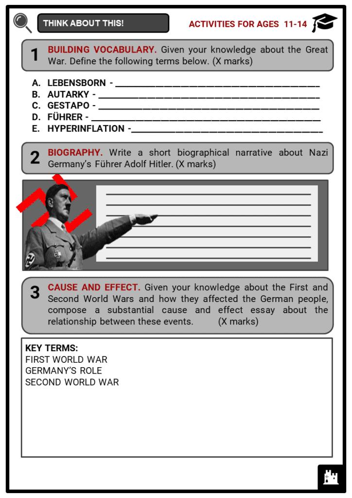 Nazi Germany Activities 1