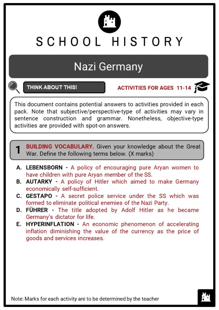 Nazi Germany Activities 2