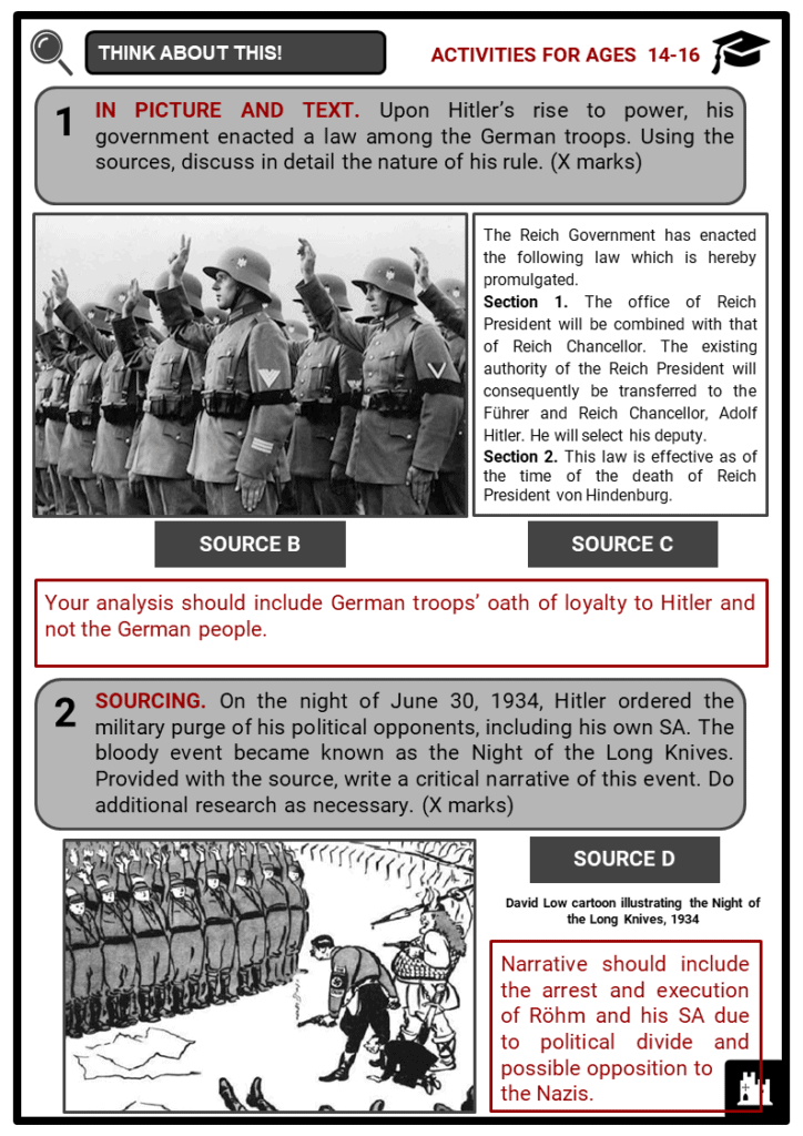 Nazi Germany Activities 4