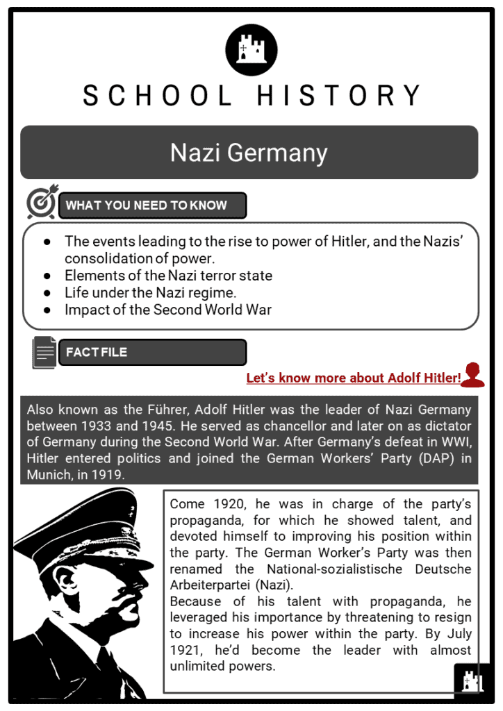 Nazi Germany Resource Collection 1