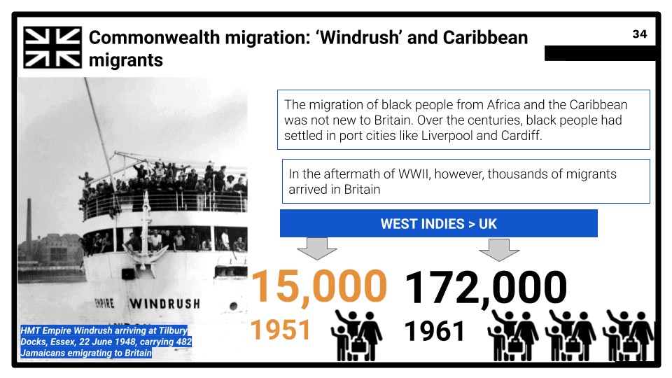 OCR-A-2_1-Migration-to-Britain-1000-2010-Part-3_-1900-2010-2