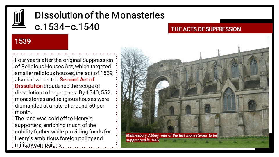 OCR-A_-3_2-The-English-Reformation-c.1520-c.1550-Key-topic-2-Presentation-4