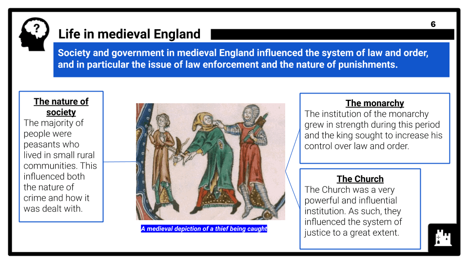 Part-1_-1000-1500_-Crime-and-punishment-in-medieval-England
