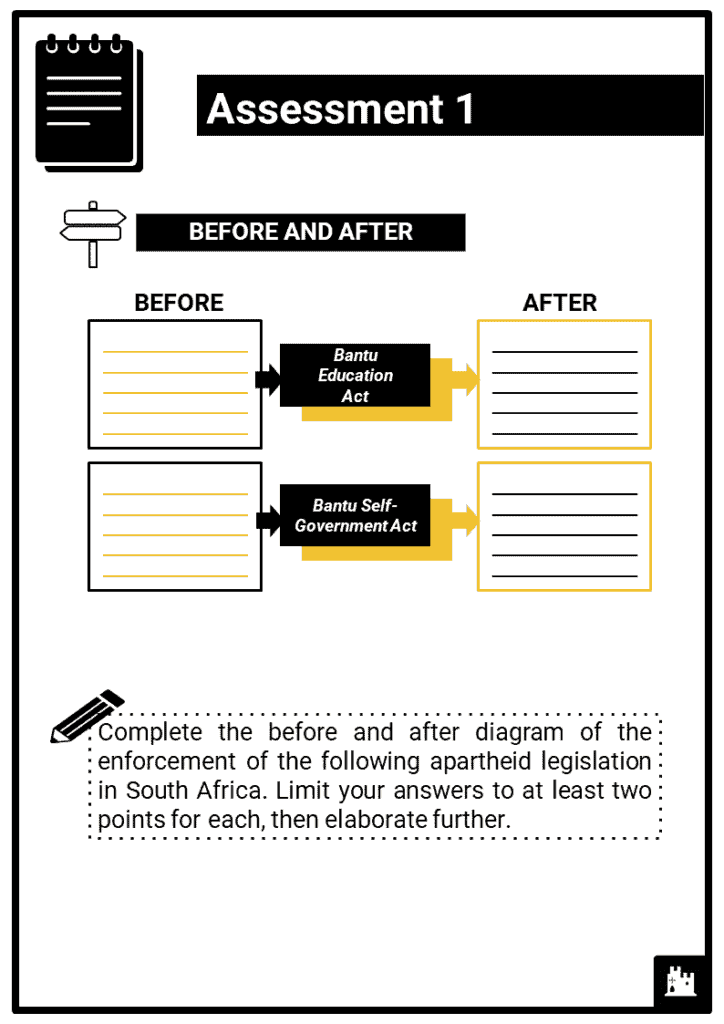 Part-2-South-Africa_-from-union-to-the-end-of-apartheid-1948_94-Assessment_-1-1