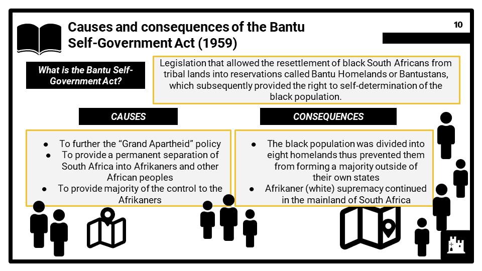 Part-2-South-Africa_-from-union-to-the-end-of-apartheid-1948_94-Powerpoint-Presentation-2-1