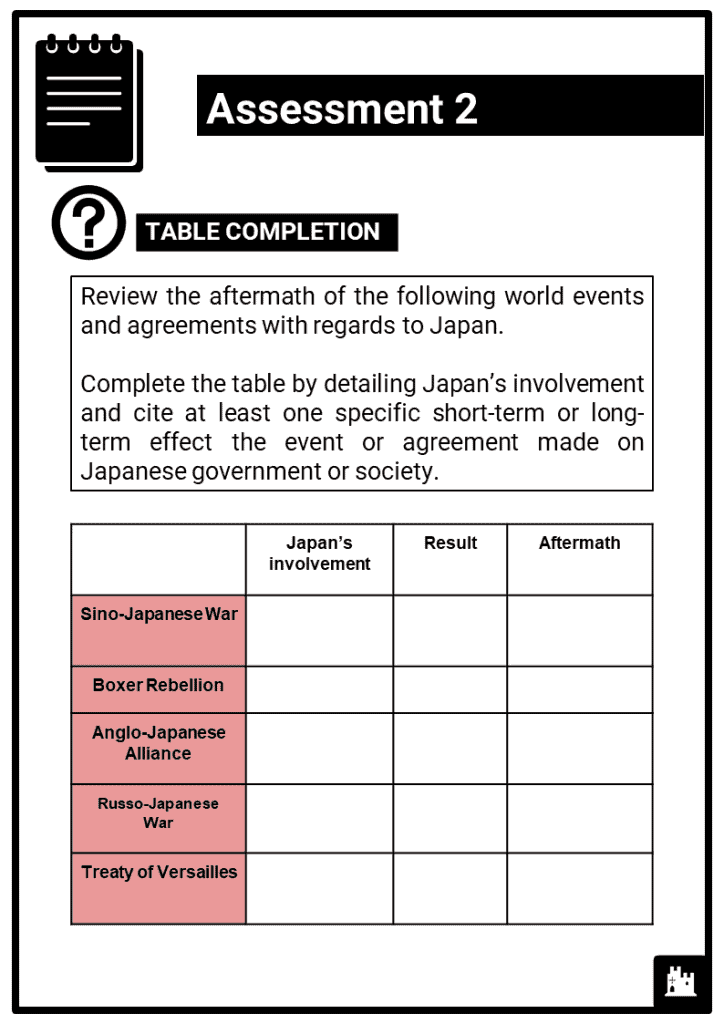 Part-3-Japan-in-transformation-1853_1945-Assessment_