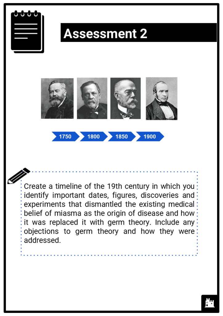 Part-3_-c1700_c1900_-Medicine-in-18th-and-19th-century-Britain_Assessment-2