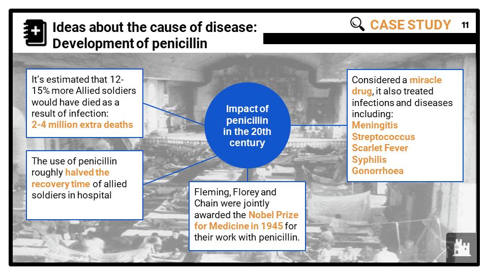 Part-4_-1900_present_-Modern-Medicine-in-Britain-4