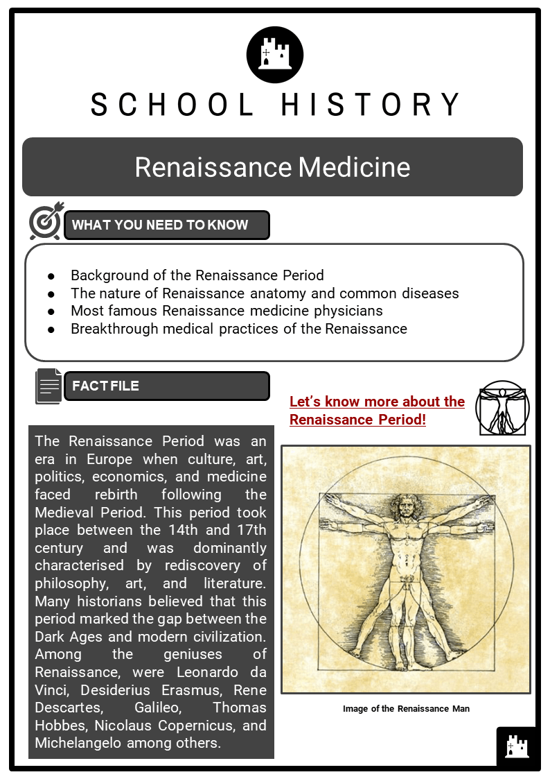 Renaissance Medicine Resource Collection 1