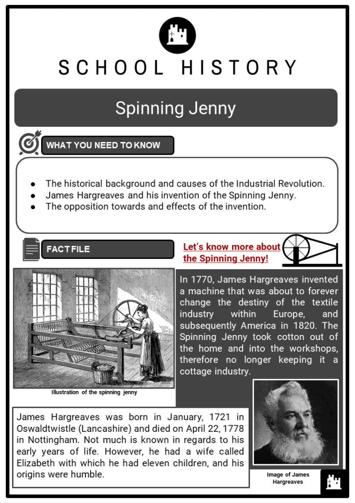 Spinning Jenny Resource Collection 1