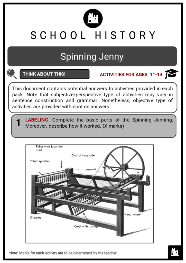 Spinning Jenny Student Activities & Answer Guide 2