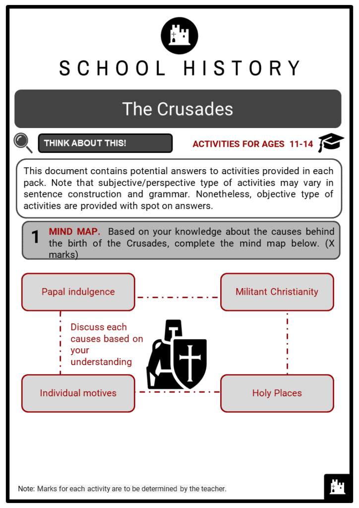 The Crusades Student Activities & Answer Guide 2