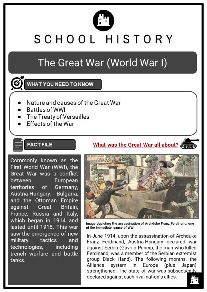 The Great War (World War I) Resource Collection 1