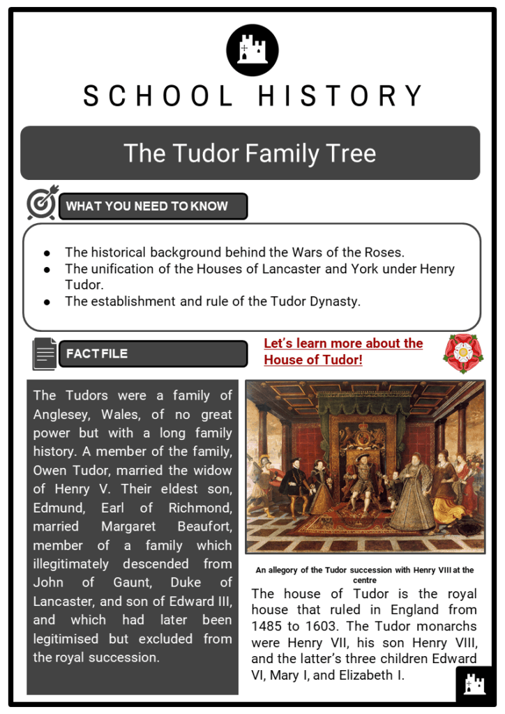 The Tudor Family Tree Resource Collection 1