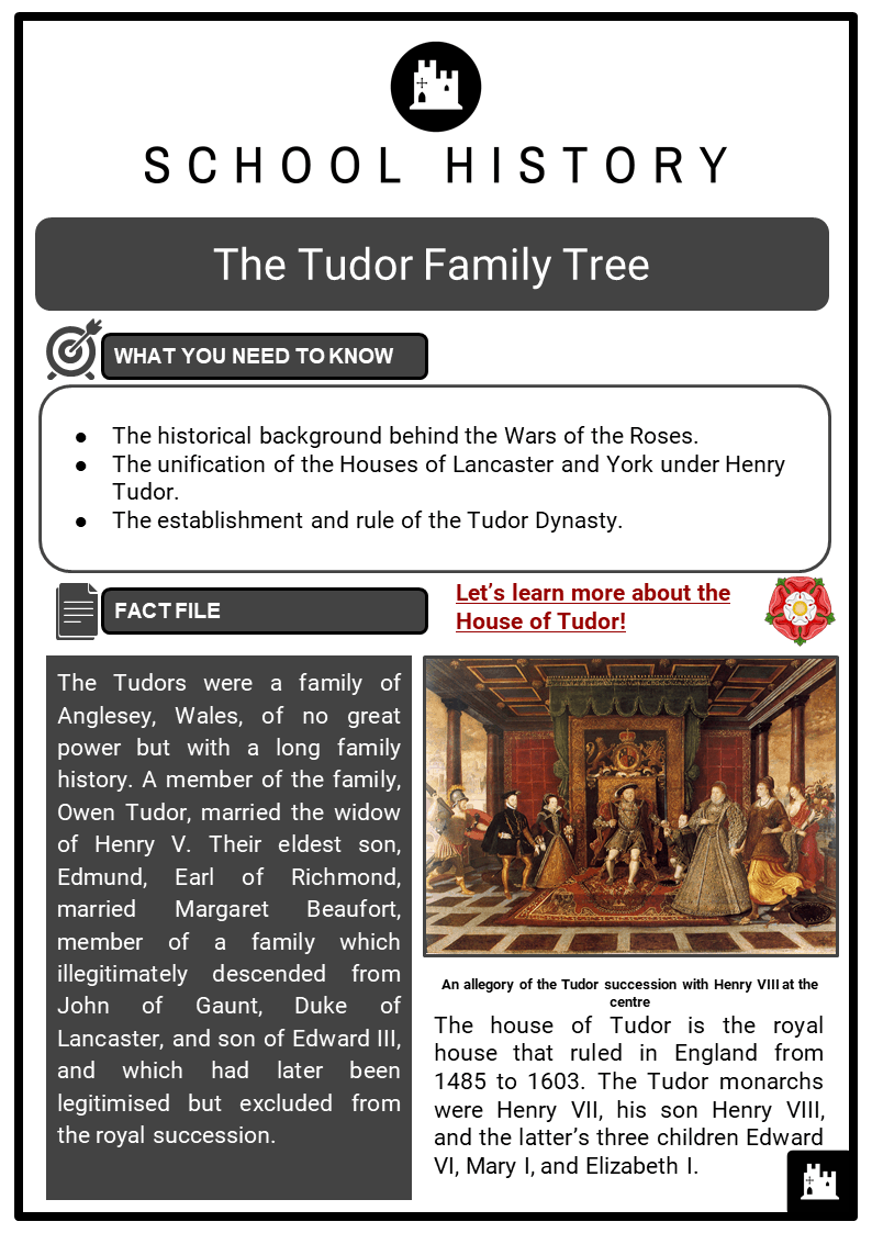 The Tudor Family Tree Key Facts Worksheets Summary Family History