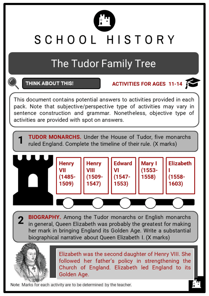 The Tudor Family Tree Student Activities & Answer Guide 2