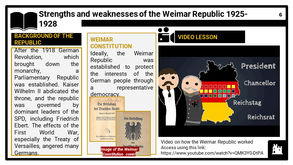 Topic-1_-The-rise-and-consolidation-of-the-Nazi-regime-1925_1934-Presentation-1-1