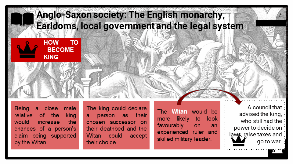 Topic-1_1-Anglo_Saxon-England-and-the-Norman-Conquest-1060_66-2-1