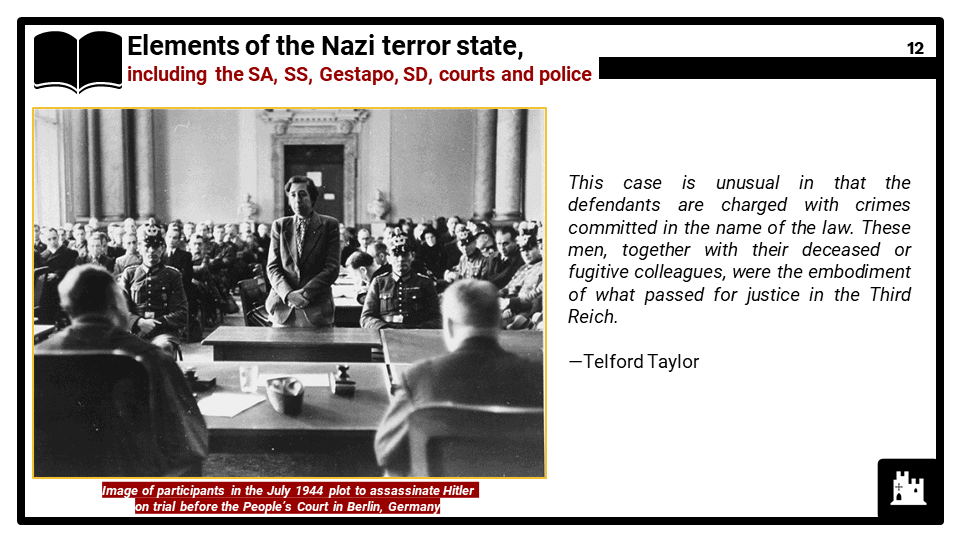 Topic-2_-Nazi-Germany-and-its-people-1933_1939-Presentation-4