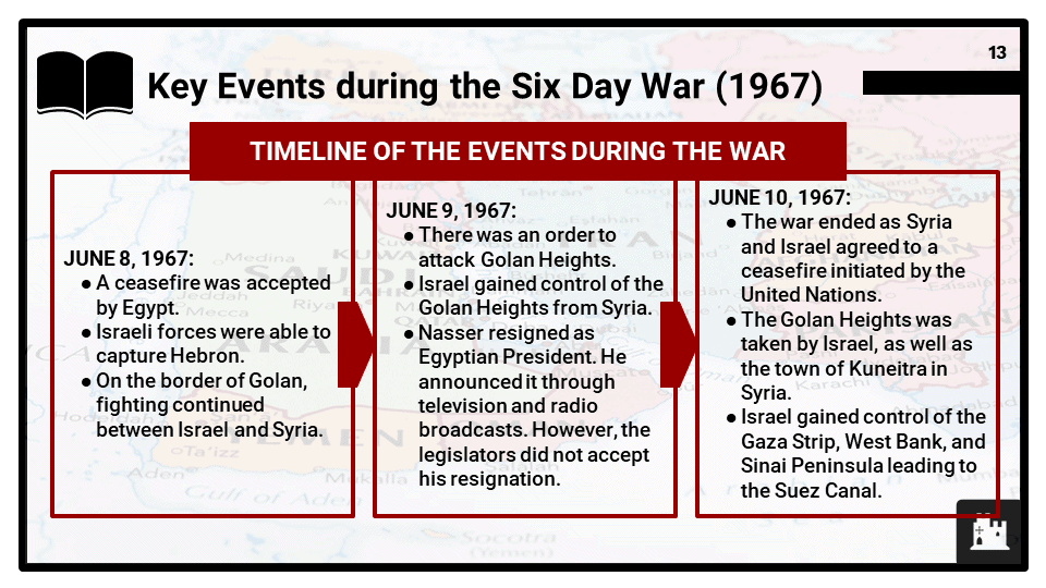 Topic-2_SubTopic-1_-The-Six-Day-War-1967-4
