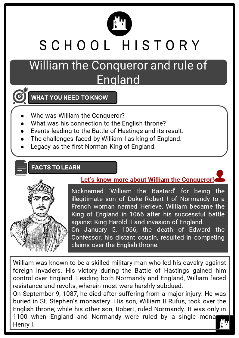 William-the-Conqueror-Presentation-1-1
