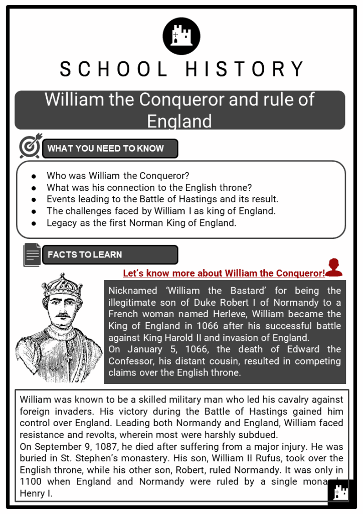 William-the-Conqueror-Presentation-1