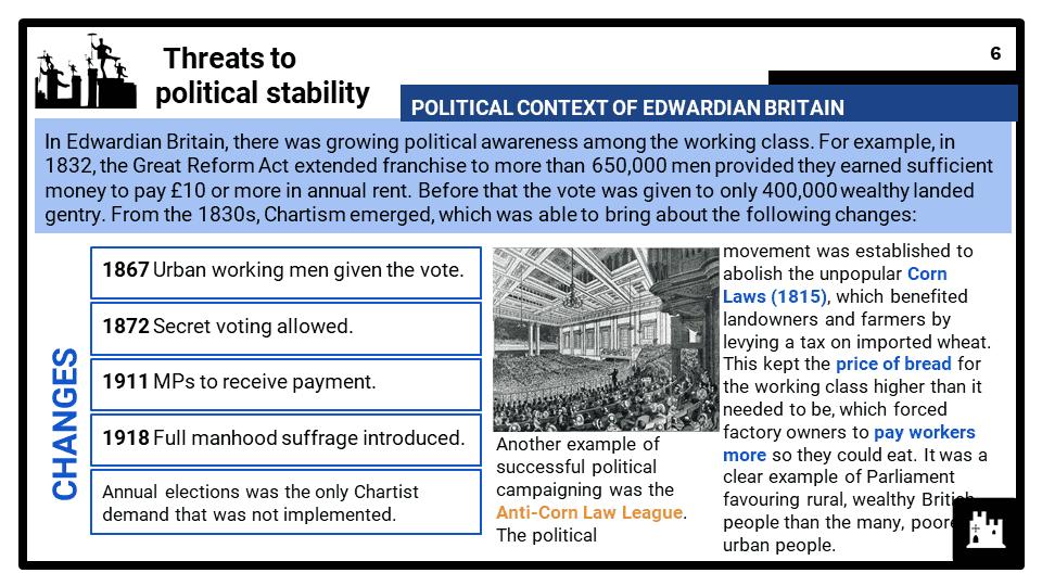 Britain-in-Peace-and-War-1900_1918-Politics-Presentation-1-1