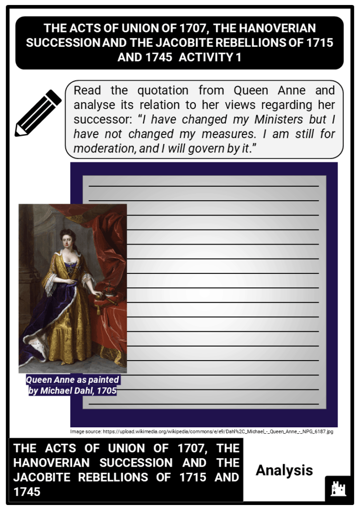 KS3_Area-2_The-Acts-of-Union-of-1707-the-Hanoverian-succession-and-the-Jacobite-rebellions-of-1715-and-1745_Activity-1-1