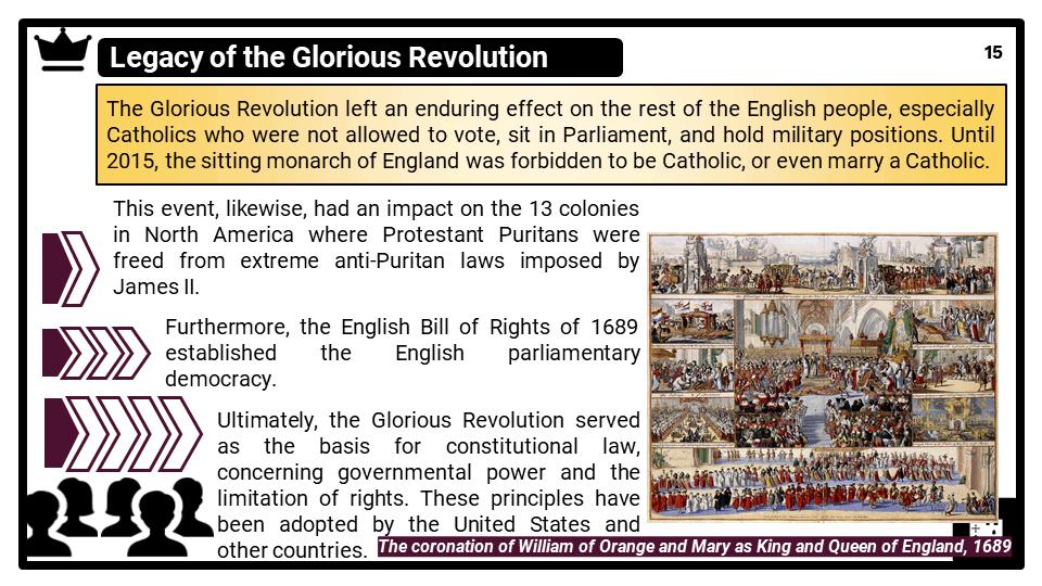 KS3_Area-2_The-Glorious-Revolution_-4