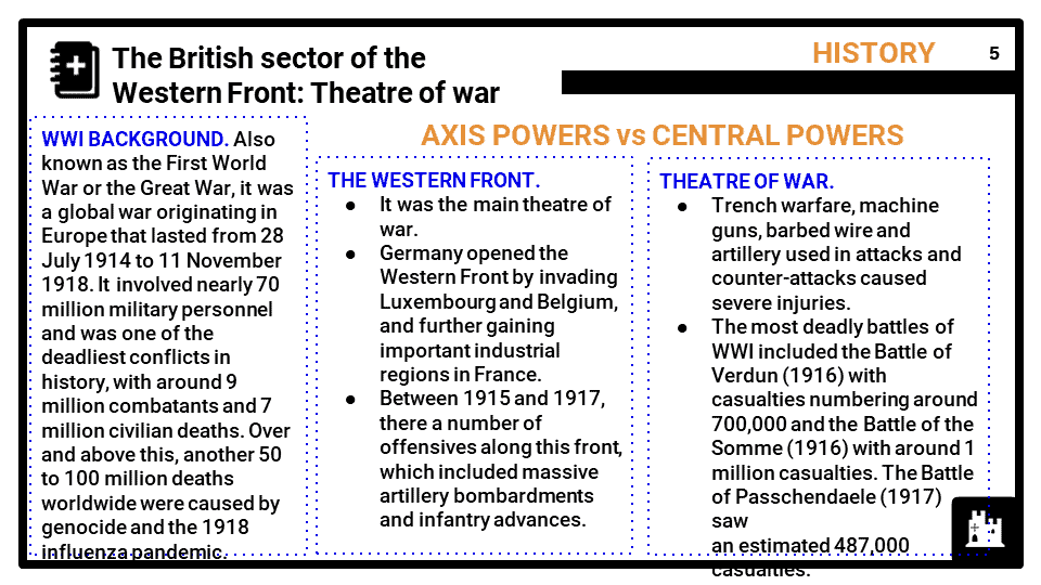 Historic Environment: The British sector of the Western Front, 1914–18