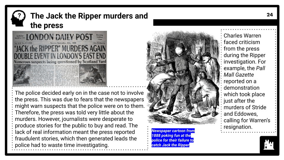 Edexcel GCSE History: Whitechapel, c1870–c1900, crime, policing and the inner city