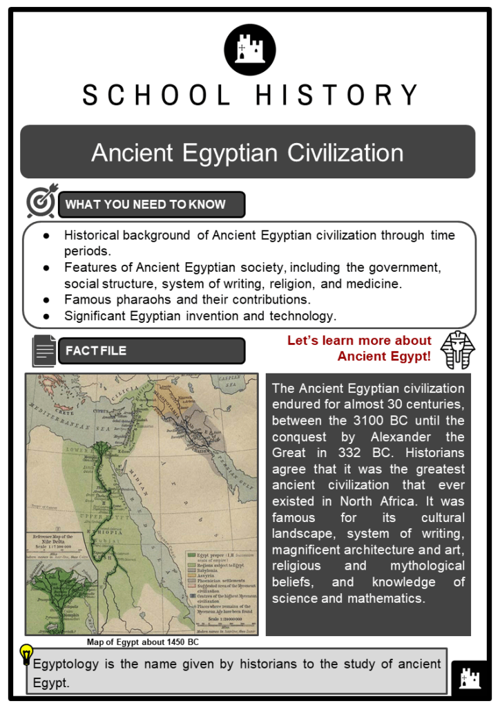 Ancient Egyptian Civilization Resource Collection 1