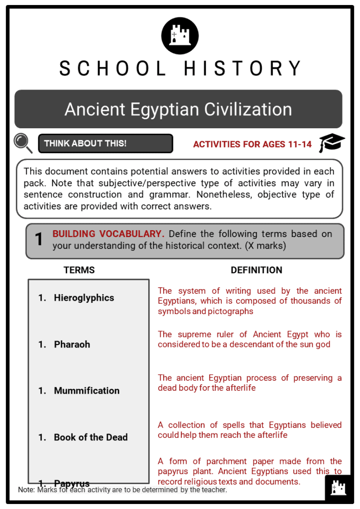 Ancient Egyptian Civilization Student Activities & Answer Guide 2