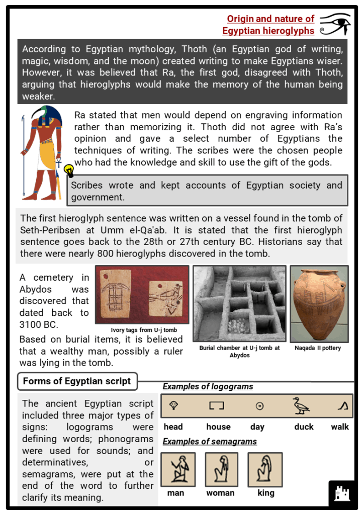 Ancient Egyptian Hieroglyphs Resource Collection 2