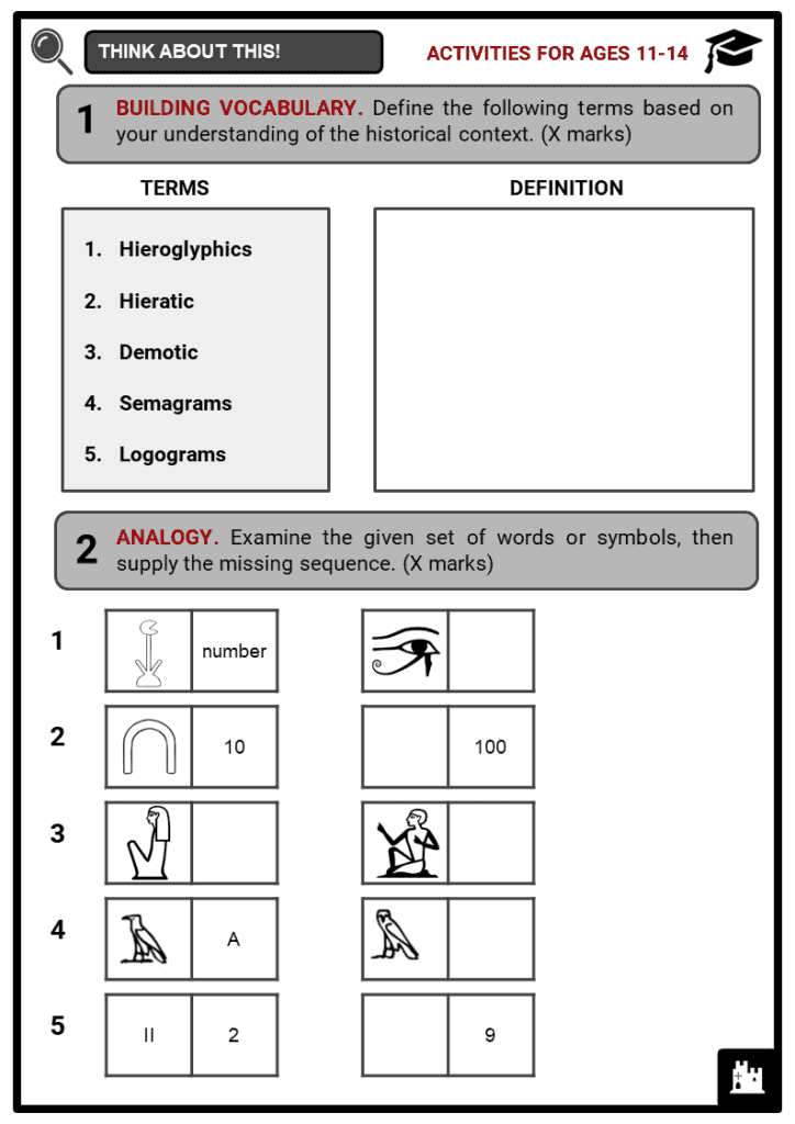 Ancient Egyptian Hieroglyphs Student Activities & Answer Guide 1