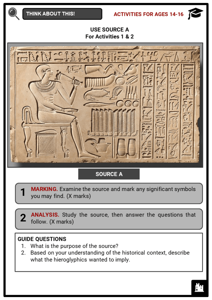 Ancient Egyptian Hieroglyphs Student Activities & Answer Guide 3