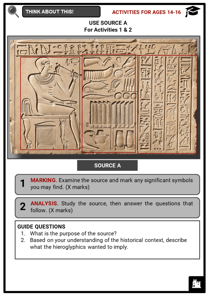 Ancient Egyptian Hieroglyphs Student Activities & Answer Guide 4