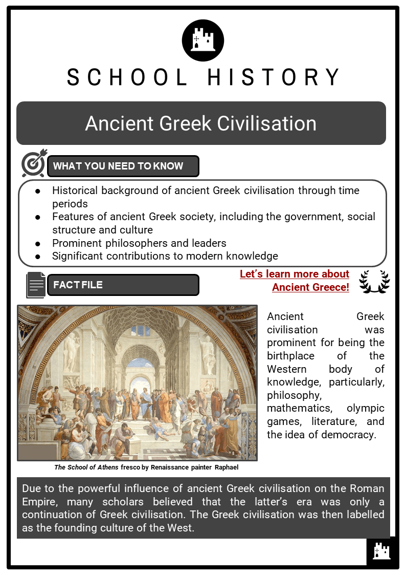Ancient Greek Civilisation Resource Collection 1