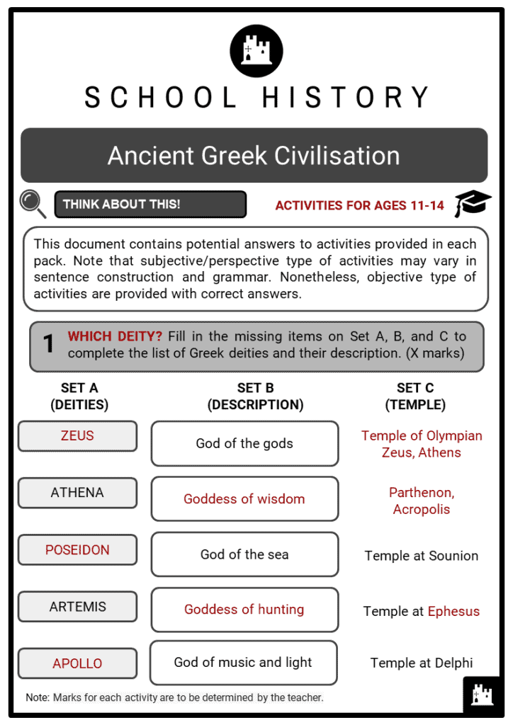 Ancient Greek Civilisation Student Activities & Answer Guide 2