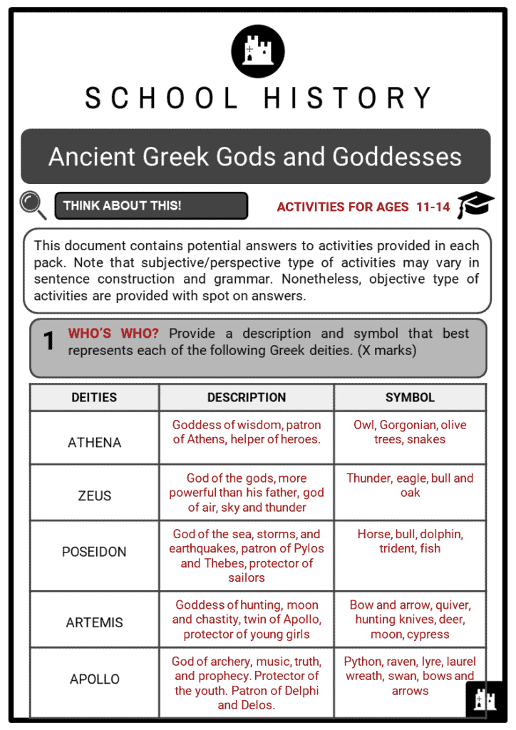 Ancient Greek Gods and Goddesses Student Activities & Answer Guide 2