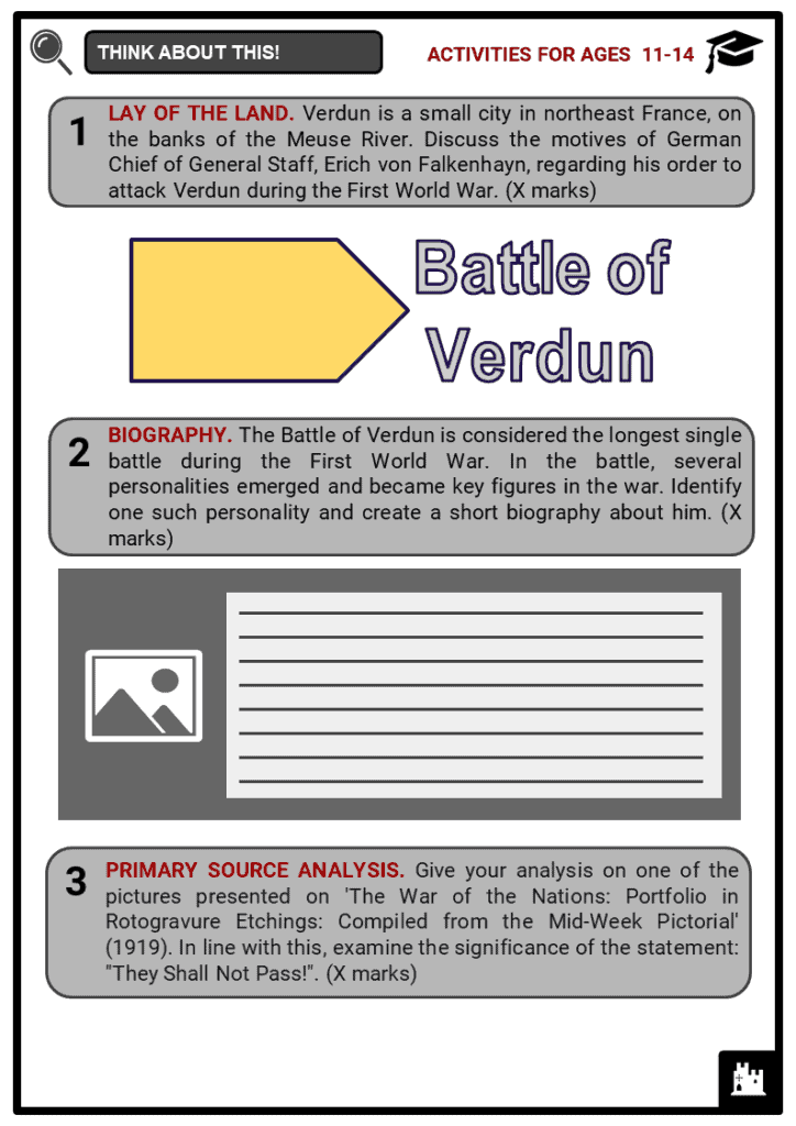 Battle of Verdun Student Activities & Answer Guide 1