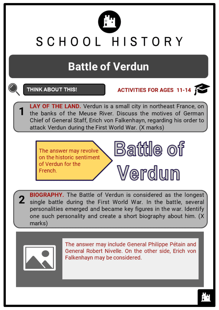 Battle of Verdun Student Activities & Answer Guide 2