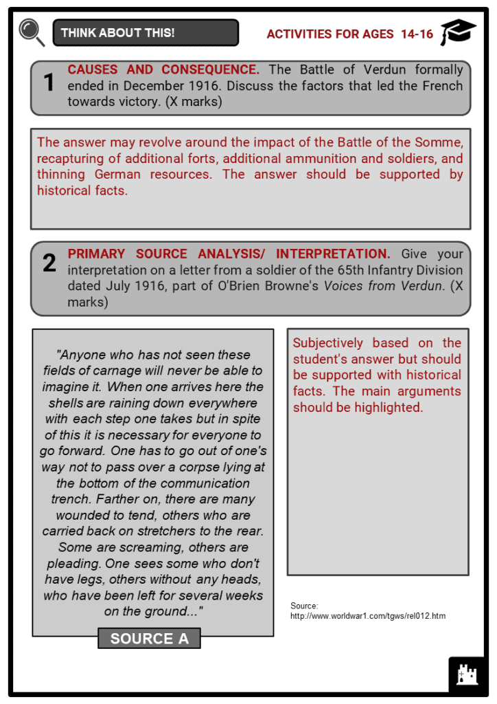 Battle of Verdun Student Activities & Answer Guide 4