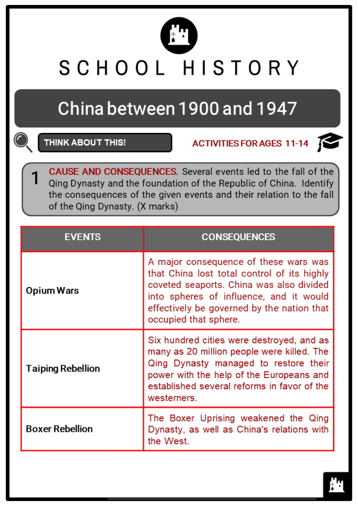 China between 1900 and 1947 Student Activities & Answer Guide 2