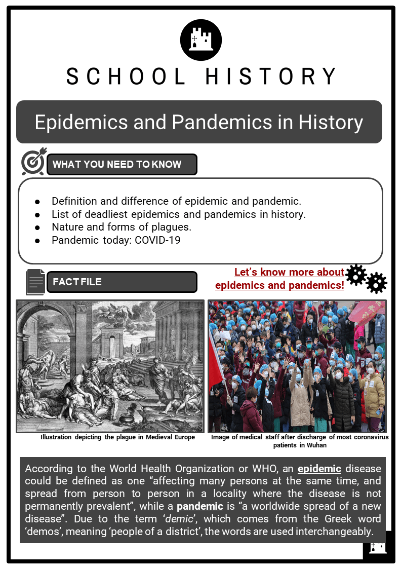 Epidemics and Pandemics in History Resource Collection