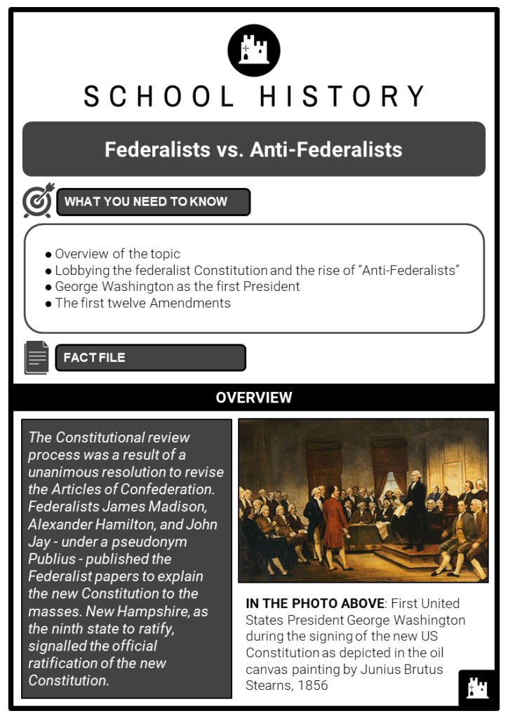 Federalists vs. Anti-Federalists Resource Collection 1