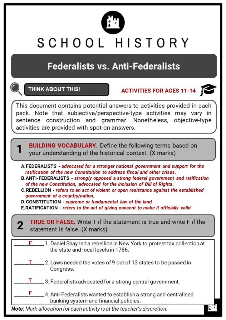 Federalists vs. Anti-Federalists Student Activities & Answer Guide 2