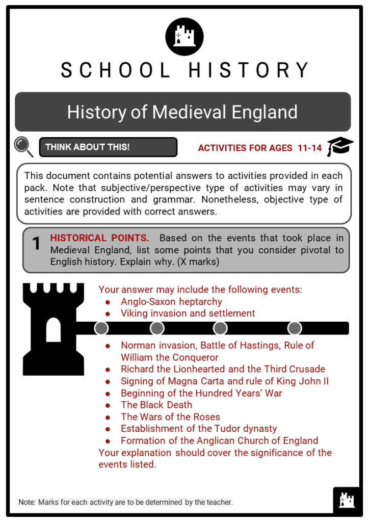 History of Medieval England Student Activities & Answer Guide 2